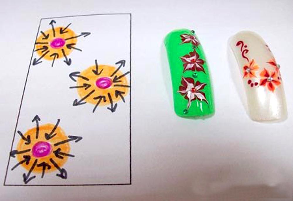 беларуси как сделать красивый рисунок на ногтях в домашних условиях иголкой пишу, скажут