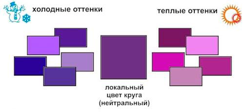 Таблица смешивания цветов 55